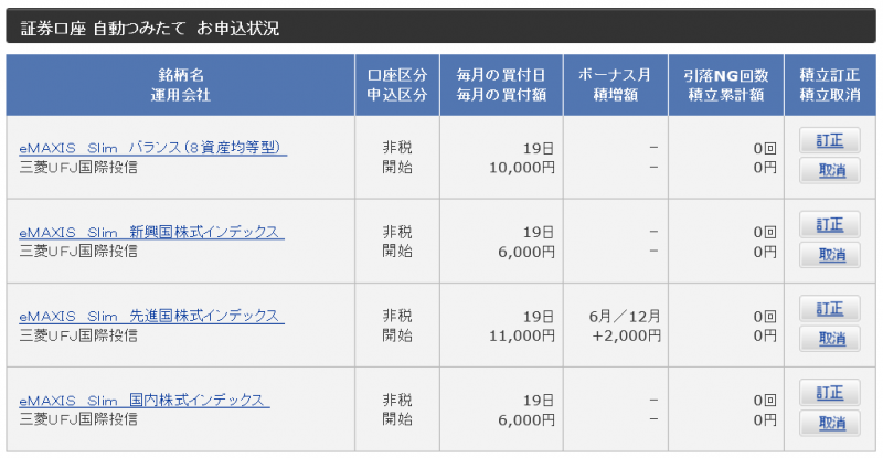 積立NISA購入ファンド一覧