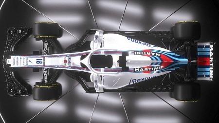 F1新車発表の関心度