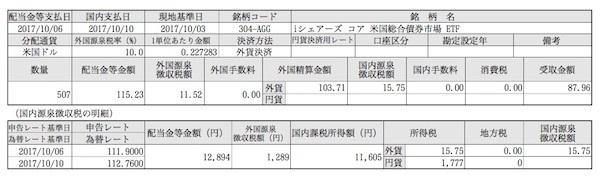 iシェアーズ・米国投資適格社債ETF 今月の分配金1