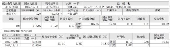 iシェアーズ・米国投資適格社債ETF 今月の分配金3