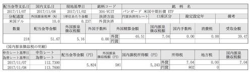 バンガード・米国中期社債ETF 今月の分配金2