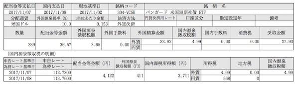 バンガード・米国短期社債ETF 今月の分配金2