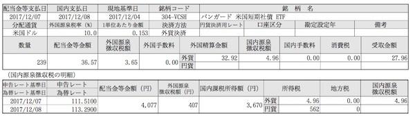 バンガード・米国短期社債ETF 今月の分配金3