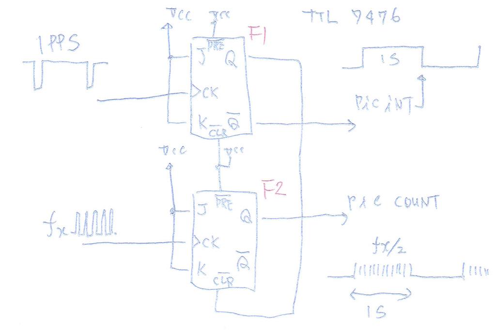 TTL7476の遅延と揺らぎ(備忘録)