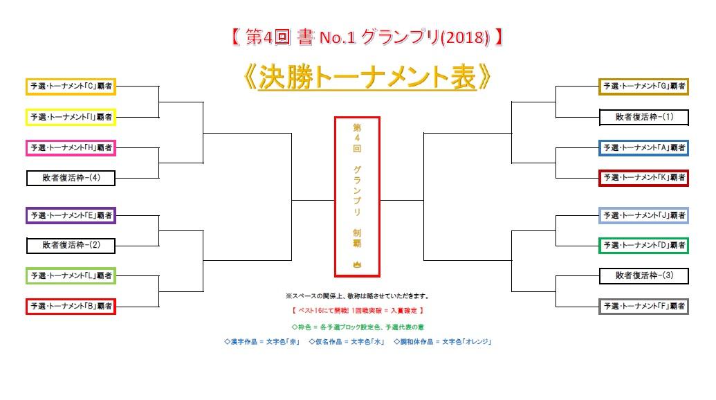 2018決勝トーナメント表(仮)