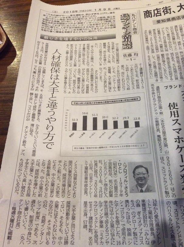 中部経済新聞 (1)