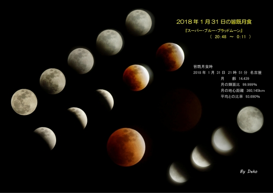 000-▲組写真 201802の皆既月食画像