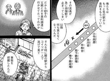 彼岸島145話 赤塚駅までの路線図