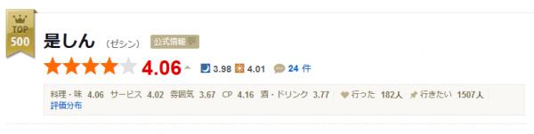 是しん (3)