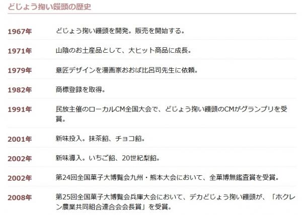 どじょう掬い饅頭 中浦食品 (12)