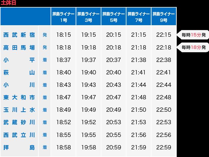 全列車小平で本川越行きに接続します