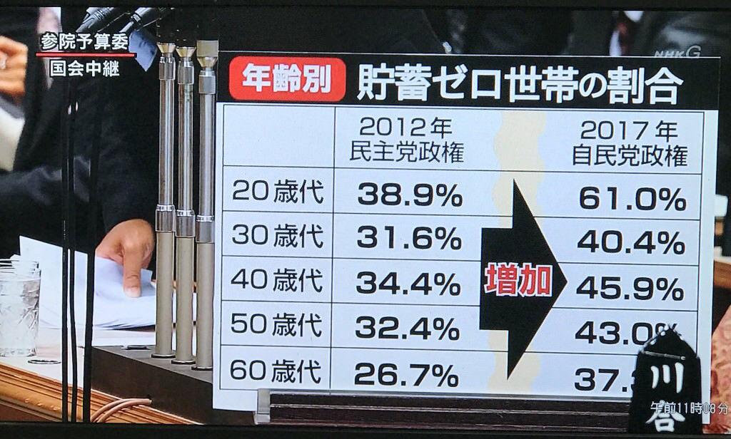 山本太郎議員が森友問題以外の問題で安倍総理を慌てさせた