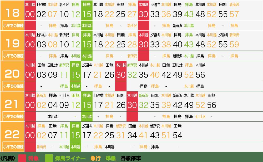 timetable_shinjuku_holiday.png