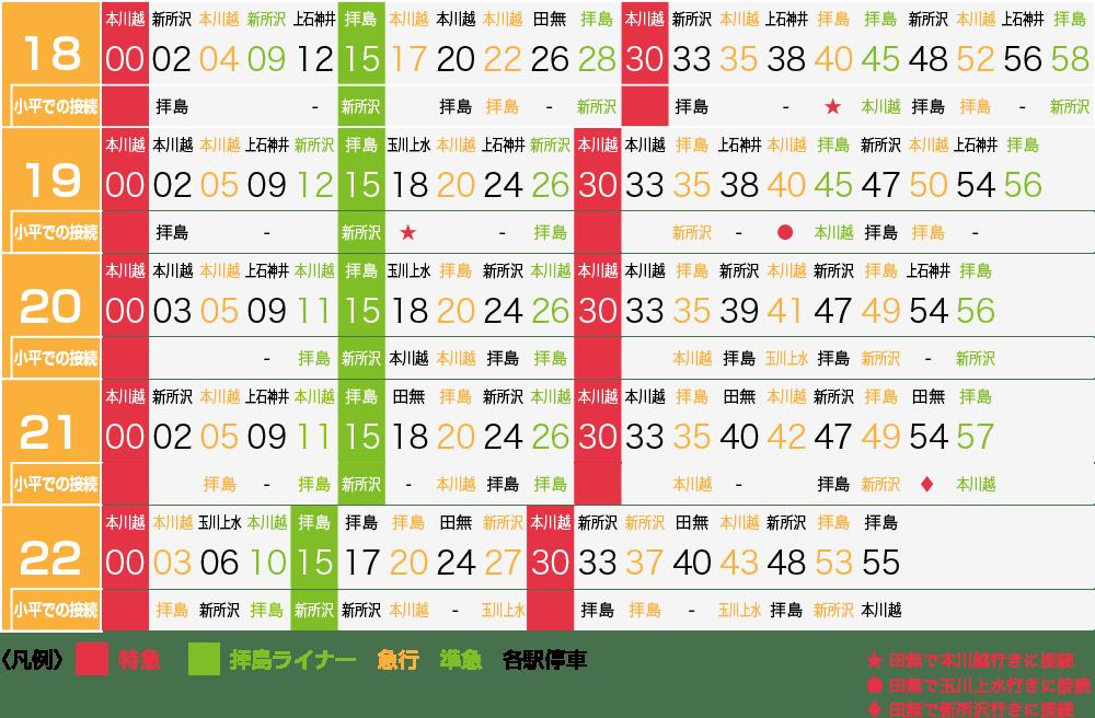 timetable_shinjuku_weekday.png