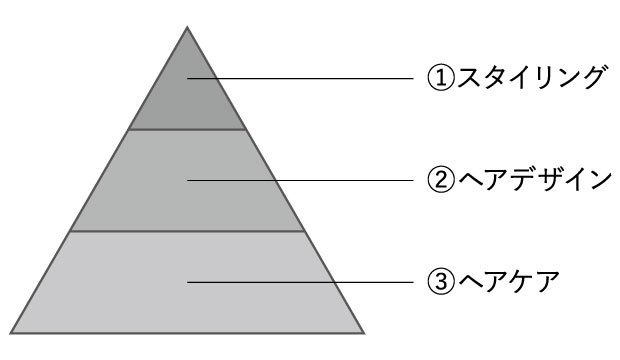 kodawariPyramid_201707182209334f5_20171230005143820.jpg