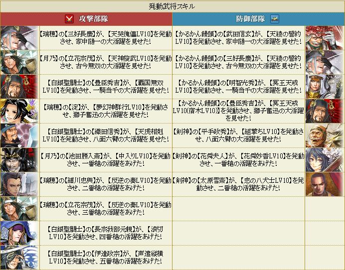 vs黄金さん2
