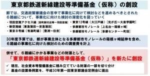 東京都鉄道新線建設等準備基金(仮称)