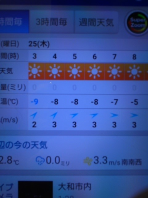 マイナス9度の天気予報