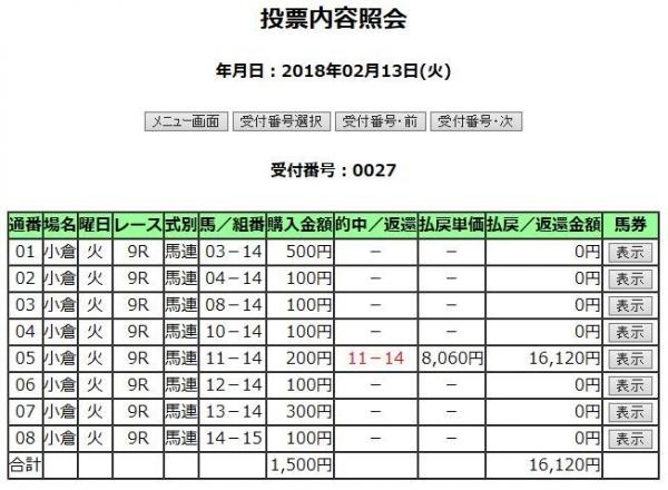 2018.02.13小倉9R:巌流島特別(500万下)