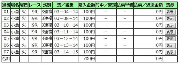 2018.02.13小倉9R:巌流島特別(500万下)2