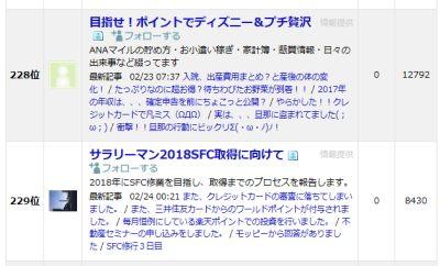 日本ブログ村でiNポイントが0なのにOUTポイントいっぱい