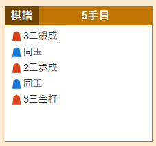 gooポイント詰将棋