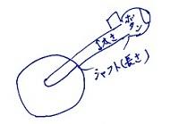 胃ろうシャフト部分図0119 - コピー