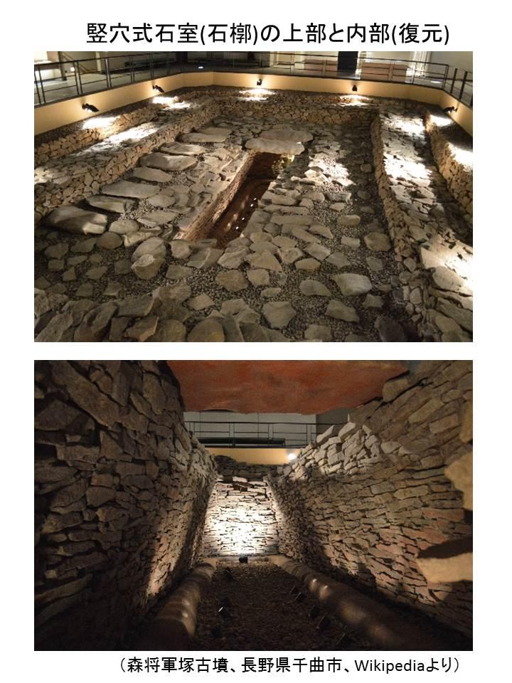 竪穴式石槨