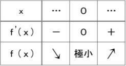 2018関大02