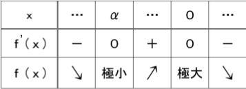 2018関大04