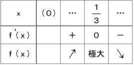 2018関大06