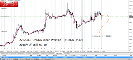 20180115eurgbp.png