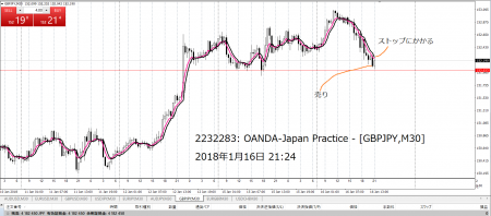 20180116gbpjpy3.png