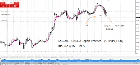 20180116gbpjpy.png