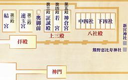熊野速玉大社社殿配置図