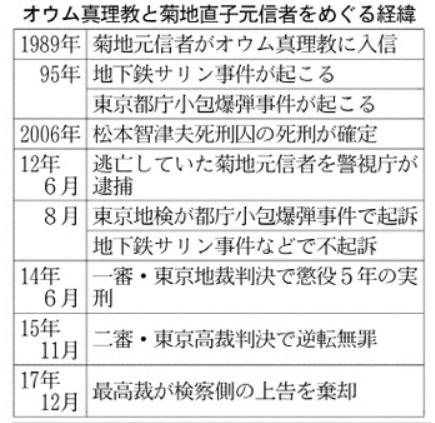 20171227菊地直子