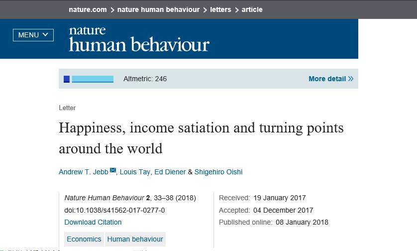 収入と幸福度nature