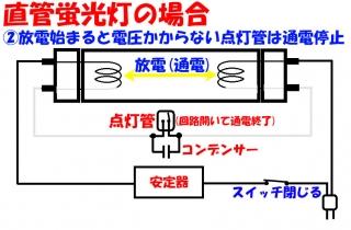 DIS_LED21_02.jpg