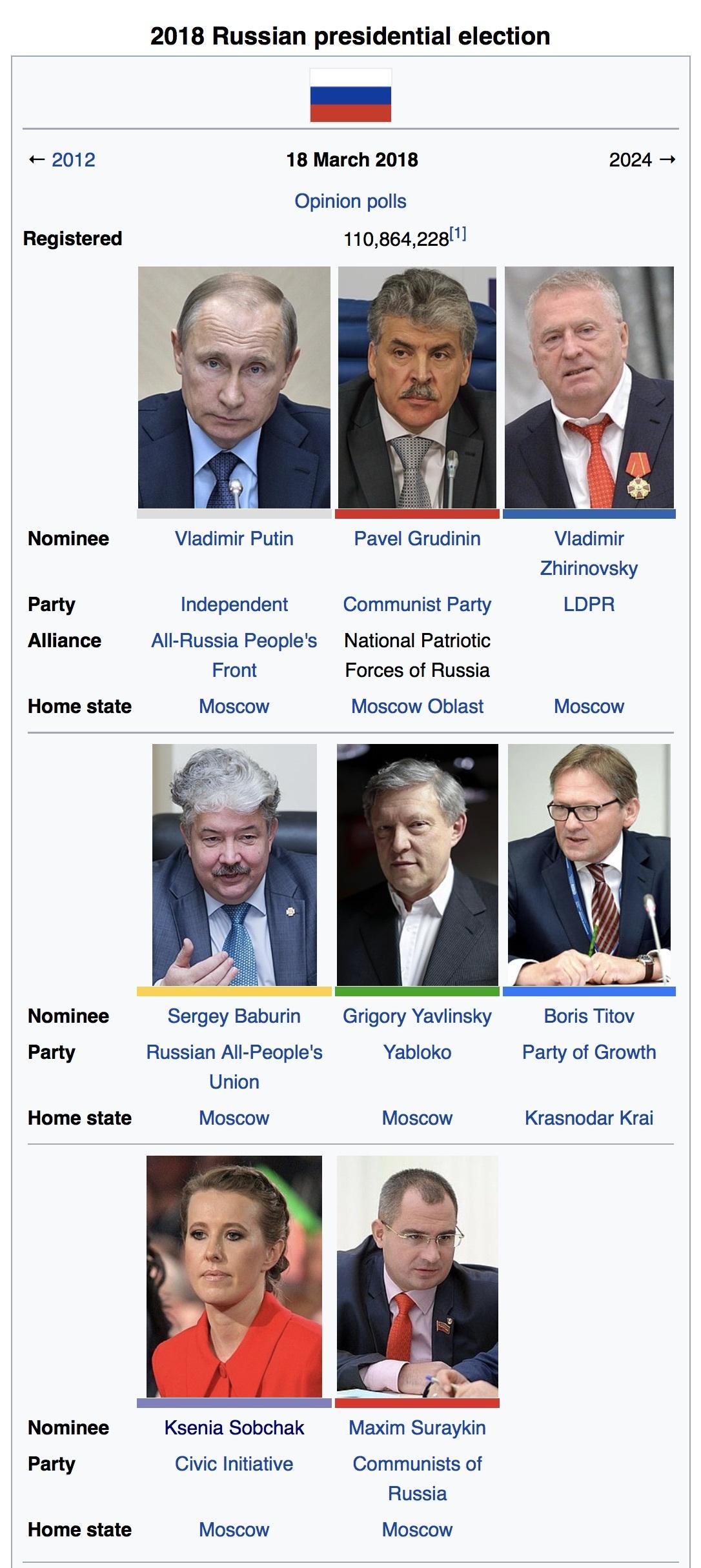 russiapresidentialelectioncandidates20180221.jpg