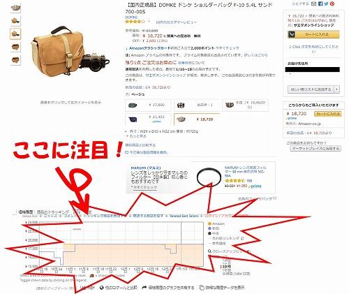 ポチリ♪の前に冷静に!Keepa - Amazon Price Trackerがあれば大丈夫!?