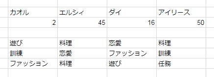 20171228特別班_好感度上げ2