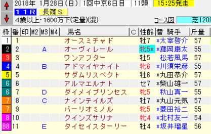 18長篠S