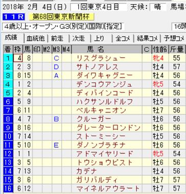 18東京新聞杯結果