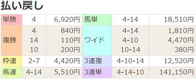 180211東京5R払戻