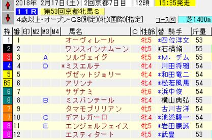 18京都牝馬S