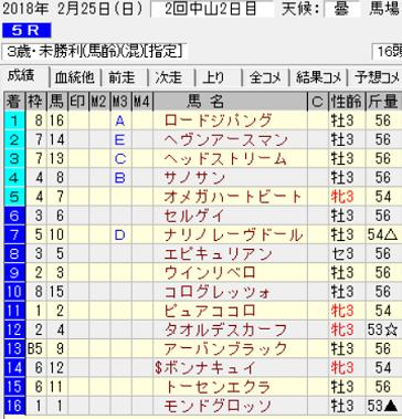 180225中山5R結果