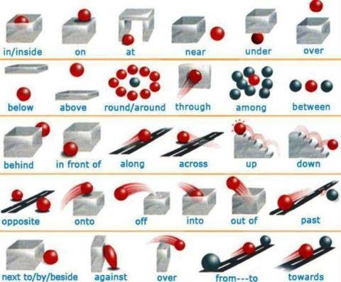 赤いボールで関係性を図解したイラスト