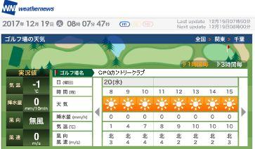 CPG天気