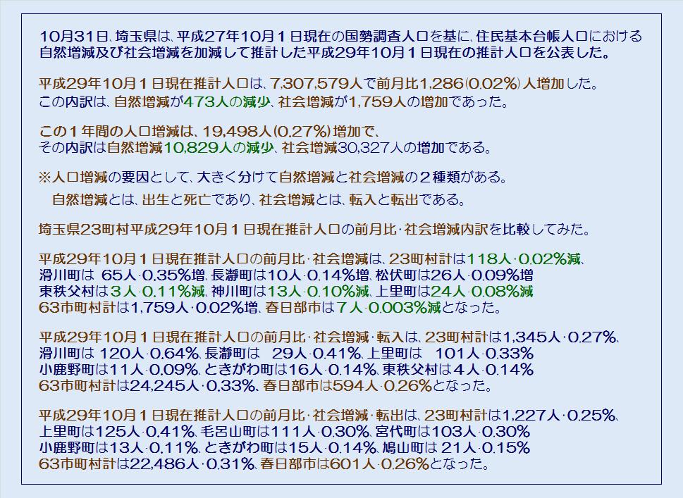 埼玉県23町村の平成29年10月1日現在推計人口・社会増減・コメント