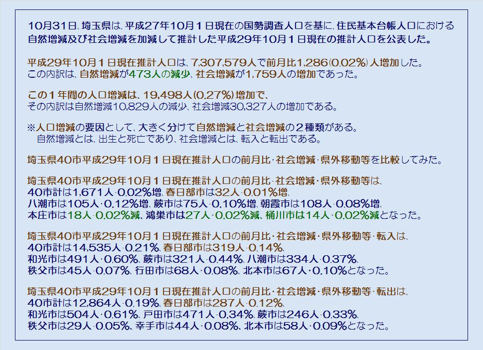 埼玉県40市の平成29年10月1日現在推計人口・社会増減のうち県外異動等・コメント